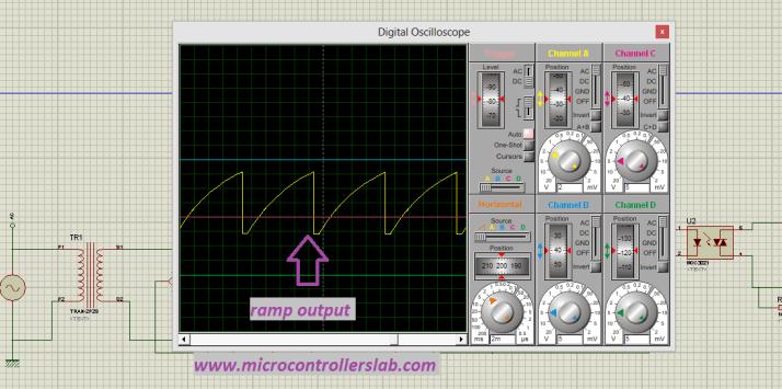ramp output