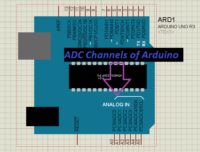 Analog to digital converter channels of Arduino