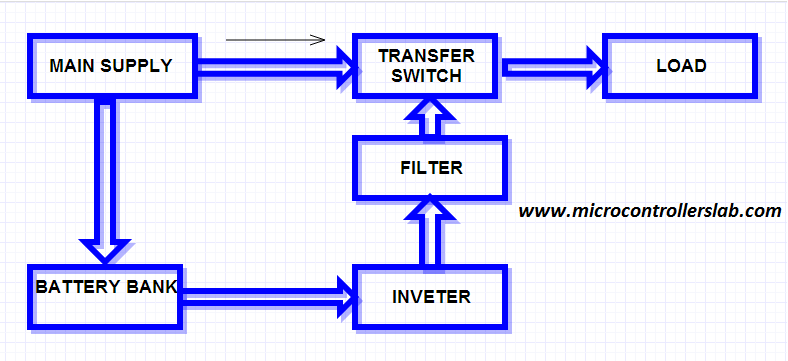 UPS uninterruptible power supply circuit diagram