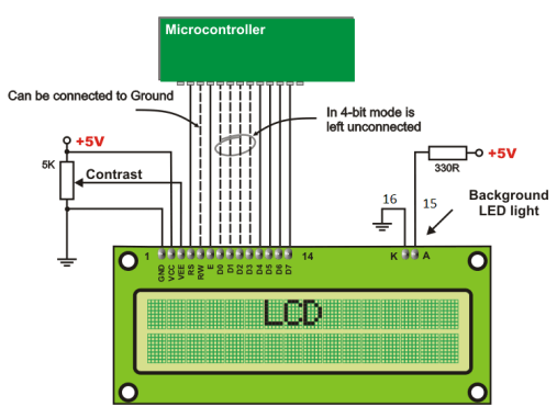 LCD Interfacing with Pic microcontroller Connection diagram