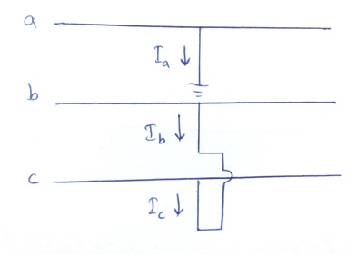 line to line and third line to ground fault on transmission