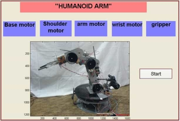 GUI OF HUMANOID ROBOTIC ARM-min
