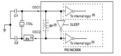 Crystal Oscillator or Ceramic Resonator Operation Circuit