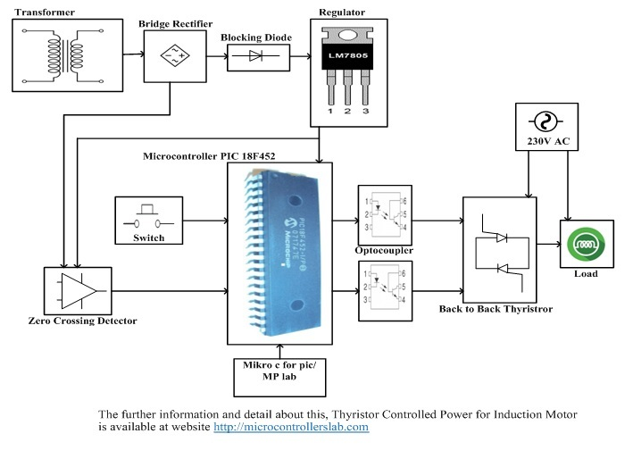 thyristor controlled power for induction motor using pic microcontroller