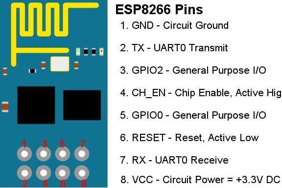 Web Controlled Servo Motor using Arduino and esp8266