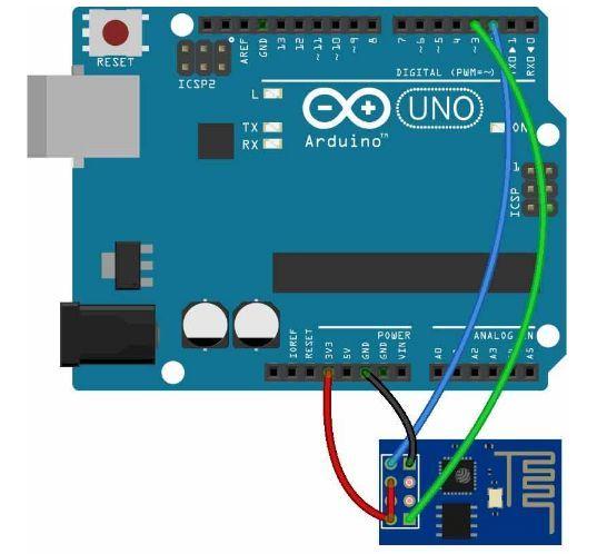 Data receiving on Webpage from Arduino using esp8266 wifi module