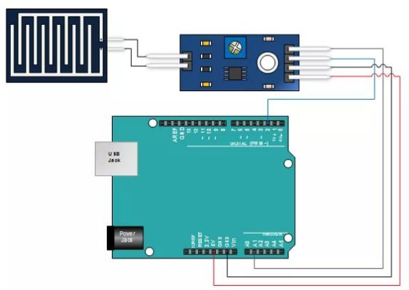 Raindrops detector: Raindrop Sensor interfacing with Arduino