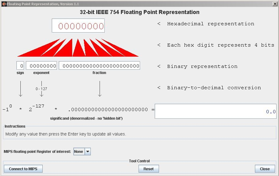 MIPS Floating Point Architecture using PCSPIM   Microcontrollers Lab