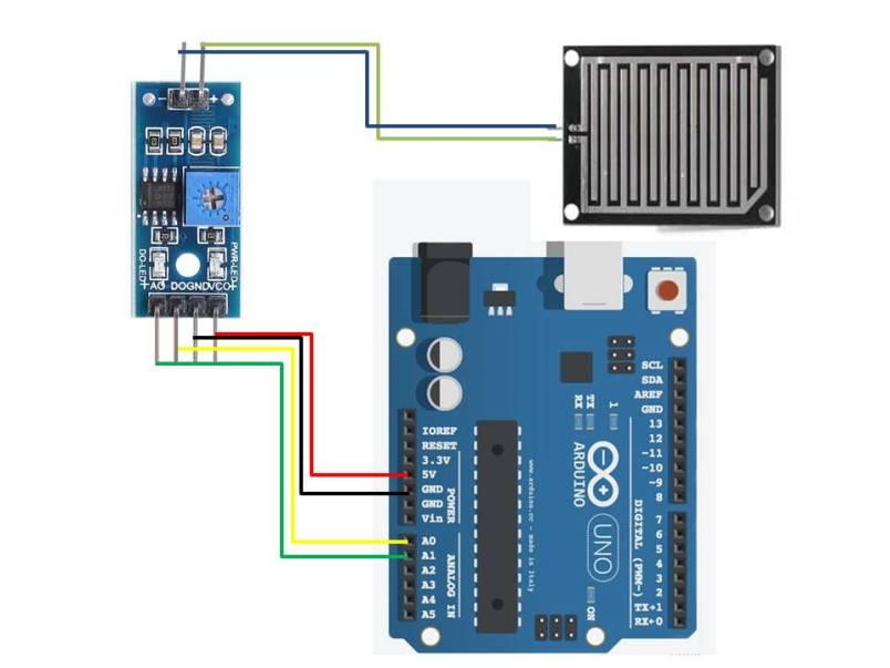 Rain sensor module interfacing with Arduino
