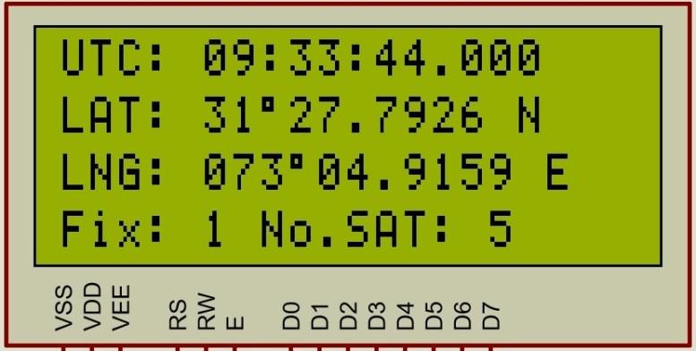 GPS coordinates lattitue ang longitude
