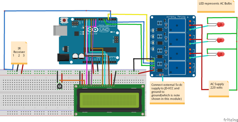 IR remote controlled home automation system circuit diagram