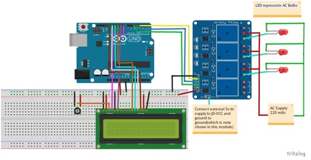 circuit diagram of pc based home automation system using arduino