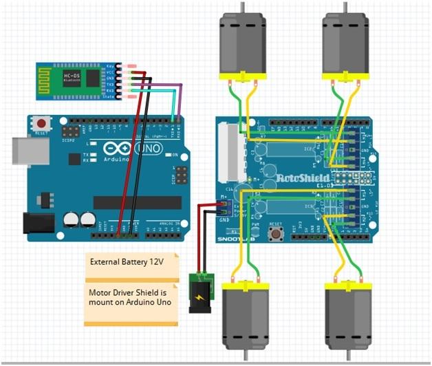 Circuit diagram ofvoice controlled robot using arduino
