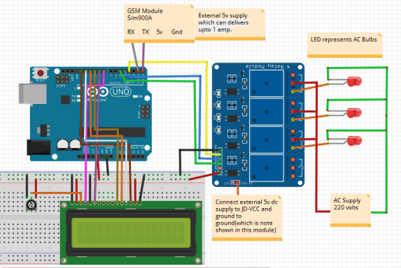 GSM Based Home Automation using Arduino circuit diagram