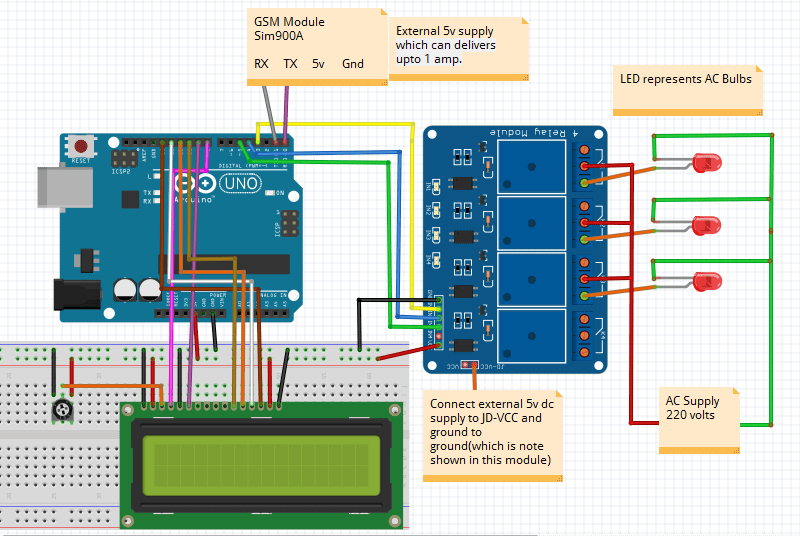 GSM Based Home Automation project using Arduino