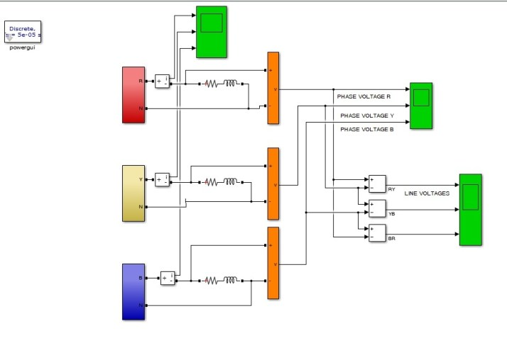 Three Phase Five Level Inverter simulink circuit