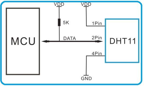DHT11 interfacing circuit