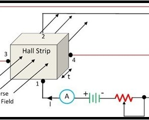 hall effect sensor working
