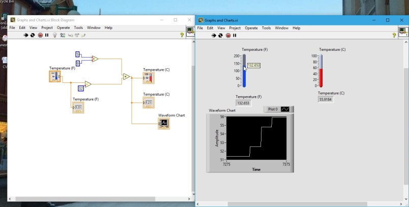 Charts output in labview