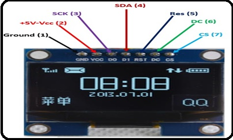 OLED Display pinouts