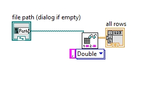 read and write data to excel  files in labview