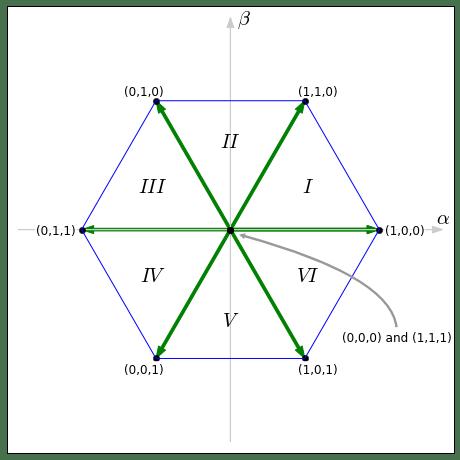 space vector modulation pic microcontroller