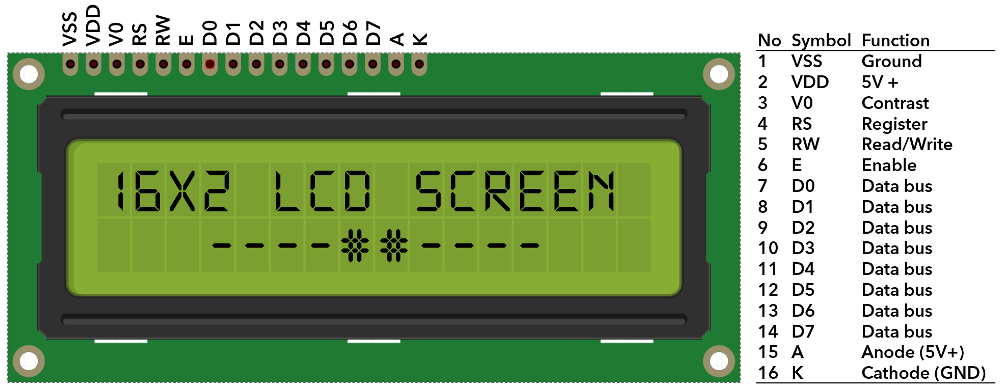 LCD interfacing with MSP430 LaunchPad with examples