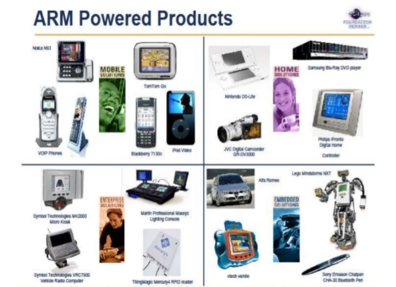 ARM based devices products