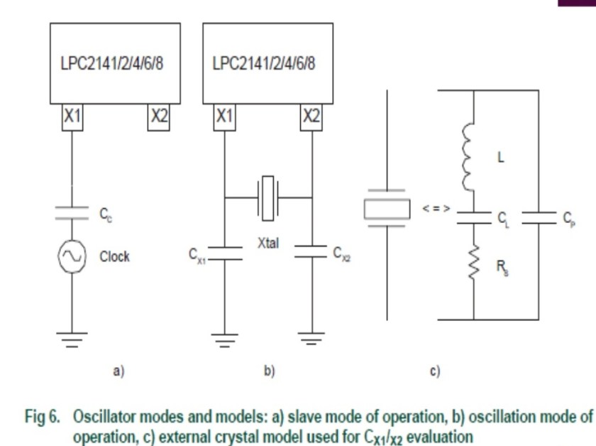 LPC 2148 ARM7 Microcontroller crystal