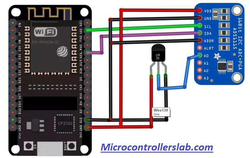 LM35 Web server with ESP32