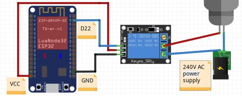 Web Server control a Relay module with ESP32