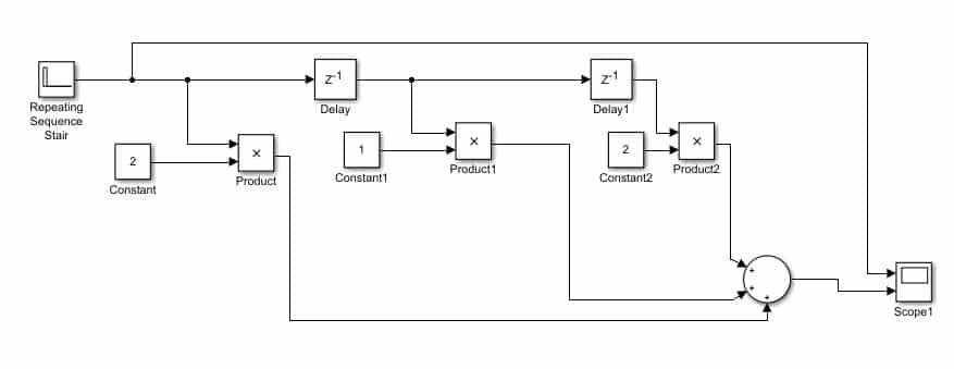 FIR Filter Design in Simulink Matlab