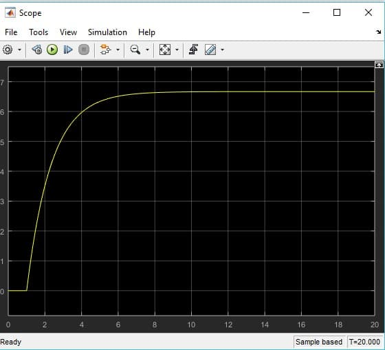 DC motor implementation in Simulink Matlab