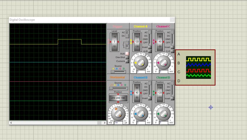 74LS14 Proteus simulation 2
