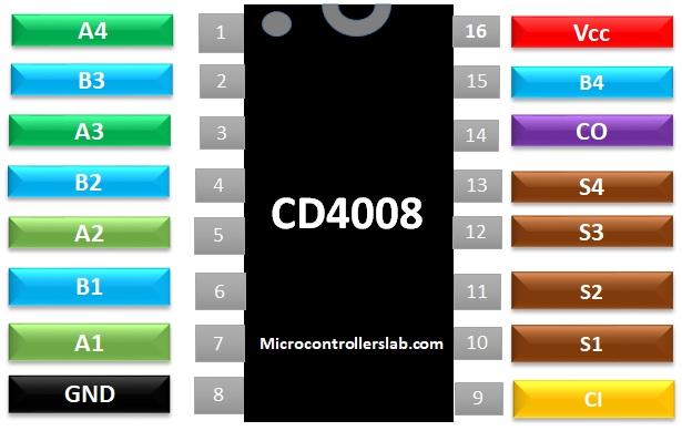 CD4008 pinout