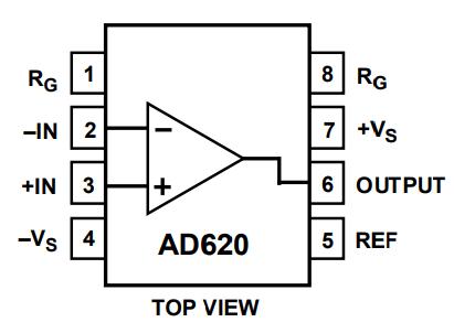 AD620 pin configuration