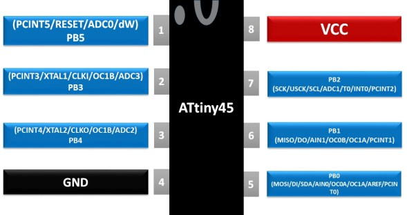 ATtiny45 microcontroller pinout diagram