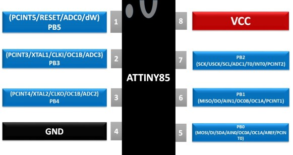 ATtiny85 microcontroller pinout diagram