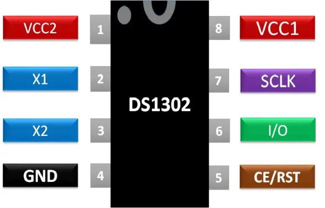DS1302 pinout diagram