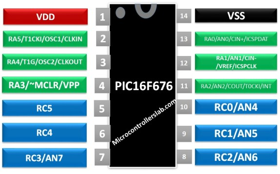 PIC16F676 Microcontroller pinout diagram