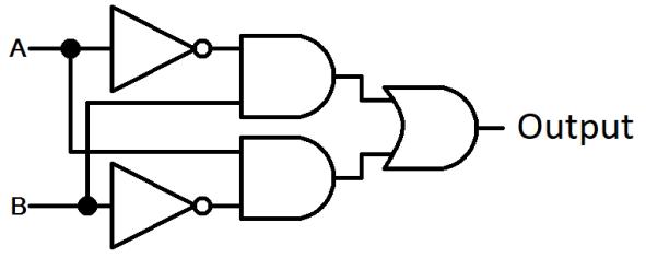 logic circuit full adder