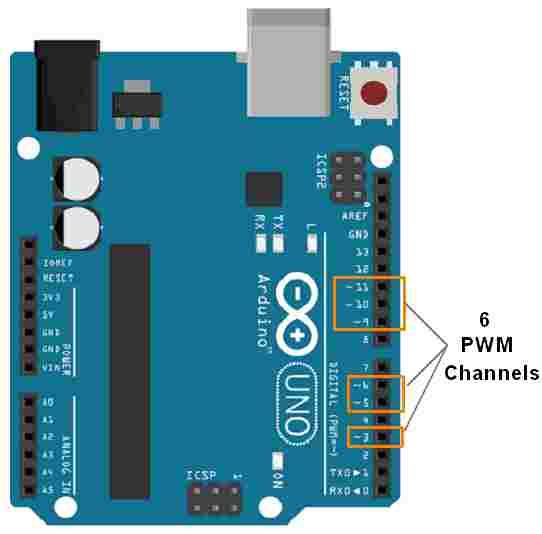 PWM pins