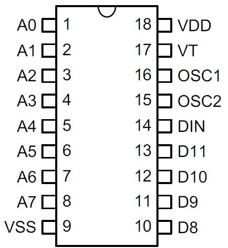 HT12D Pin Configuration