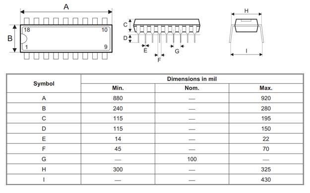 Encoder 2D diagram