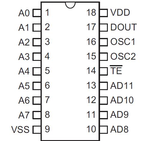 HT12E Encoder Pinout diagram Configuration