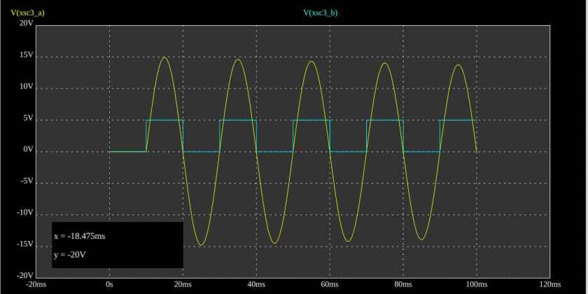 square wave generator example output
