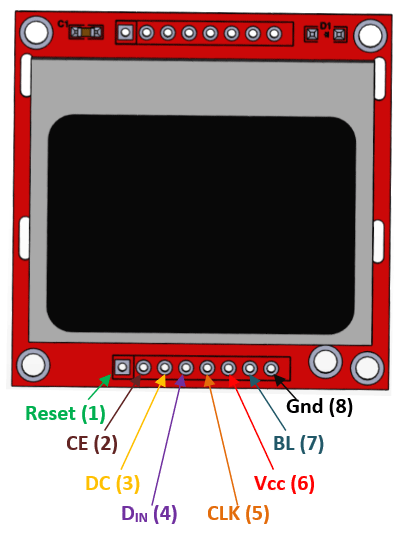 Nokia5110 LCD Pinout diagram details