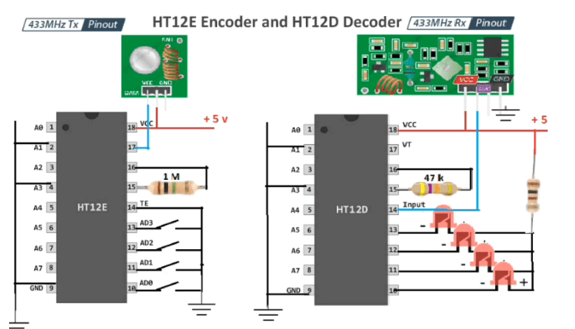 RF transmitter and Receiver Exampe HT12D and HT12E
