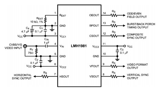 LMH1981 video synchronization separation test circuit example