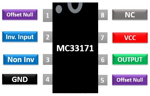 MC33171 pinout diagram bipolar operational amplifier